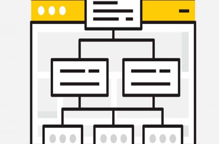 Aprende a usar el mapa del sitio web para mejorar el SEO de tu página